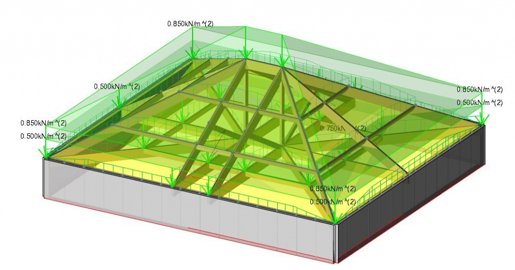 Timber Roof analysis